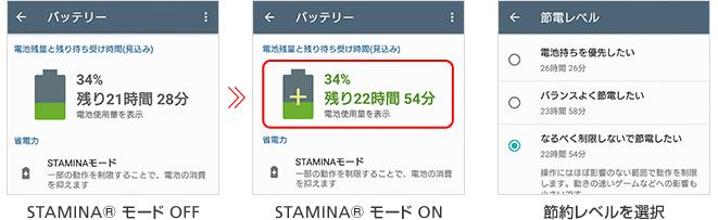 fig_stamina-mode