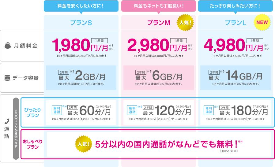 UQ-Plan