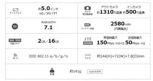 F-05J_spec