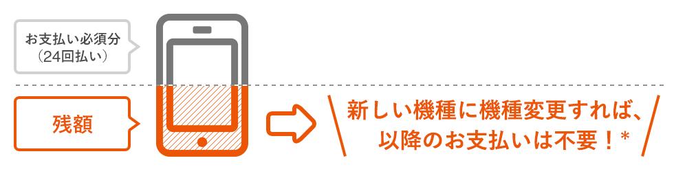 description_img_01
