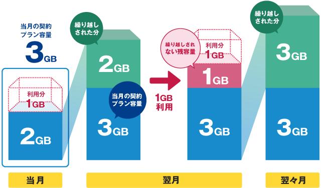 img_price_data01