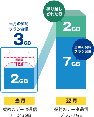 img_price_data02