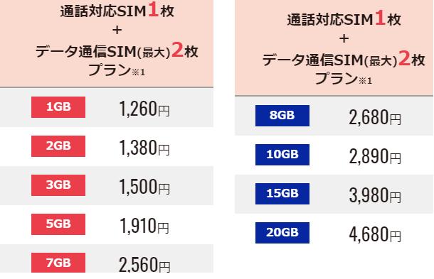 通話対応SIMDMMモバイル