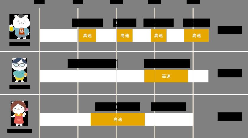 nuro mobile02