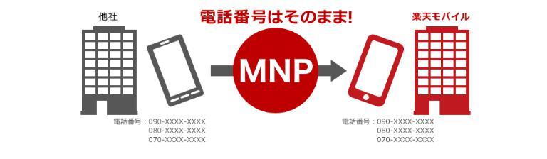 楽天モバイル(MNP)