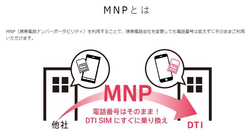 DTI SIM(MNP)