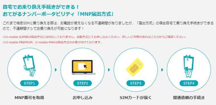 U-mobile(MNP)